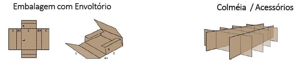 caixas de papelão Jobajo